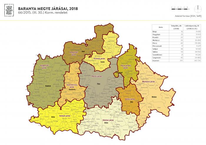 Baranya Megye Jarasai 2018 Terport