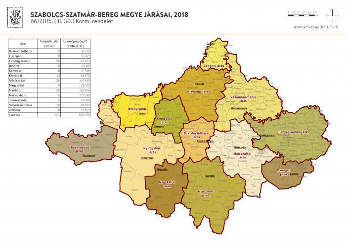 Szabolcs Szatmar Bereg Megye Jarasai 2018 Terport
